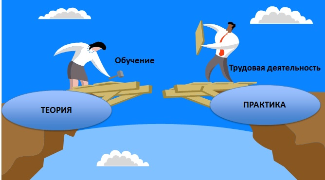 Dem-yanenko