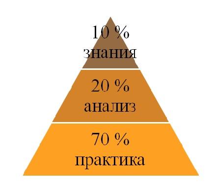 Dem-yanenko1
