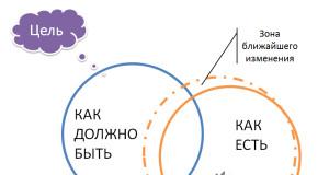 Модель множеств для анализа изменяемой системы