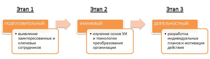uslugi-1