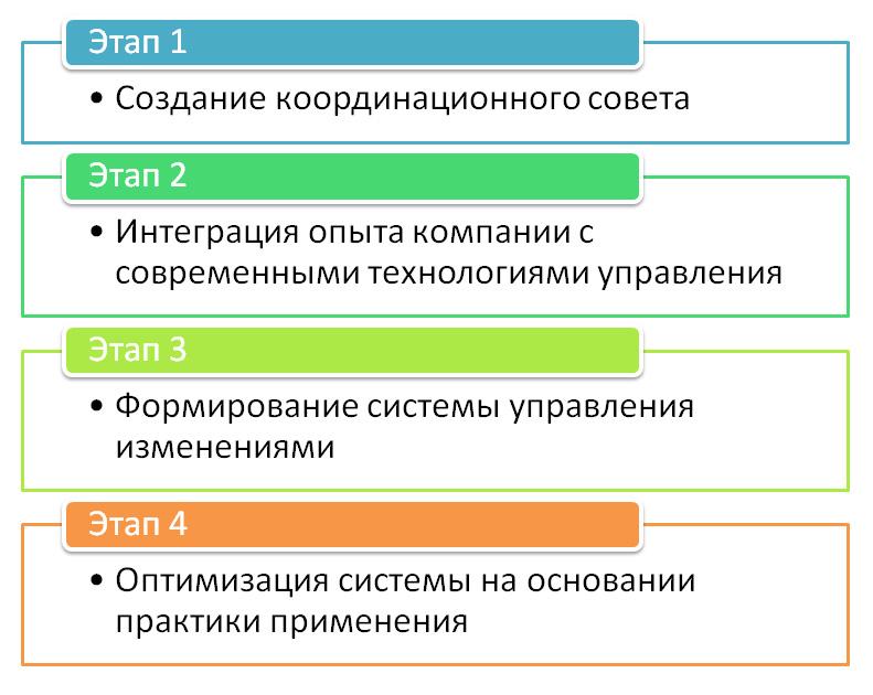 uslugi-2