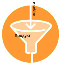 uslugi-5