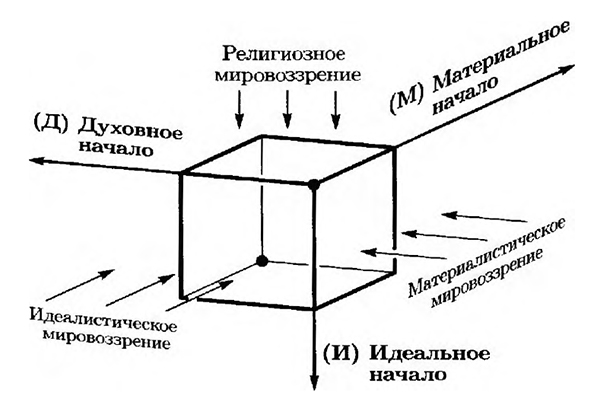 1-metafizika