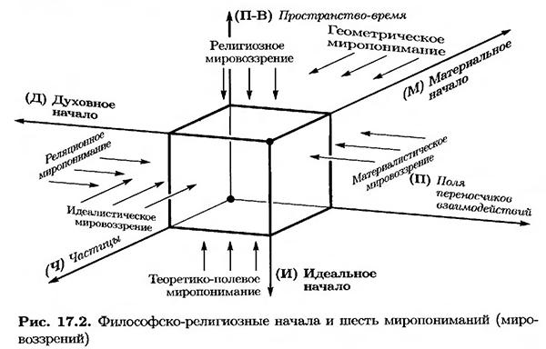2-metafizika