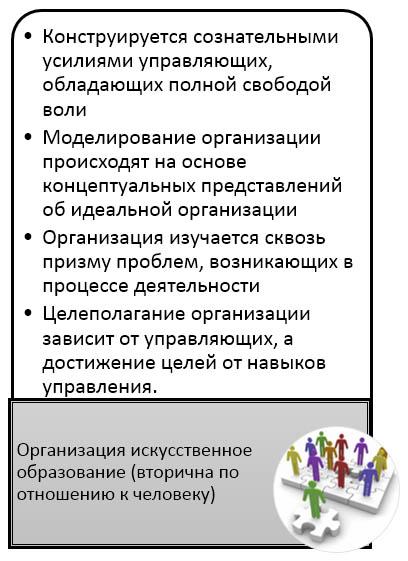 Диагностика организации- искусственная система