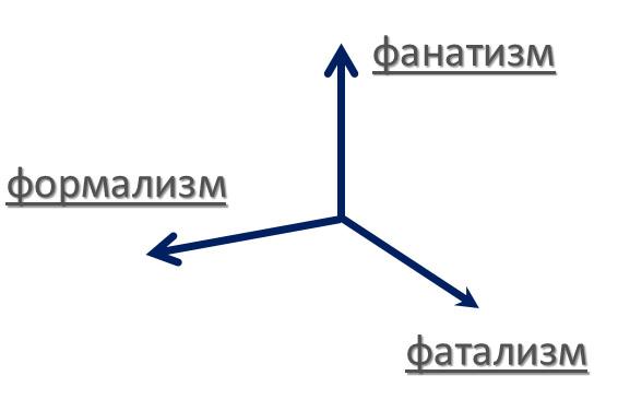Диагностика организации-три плоскости (формализм, фанатизм, фатализм)