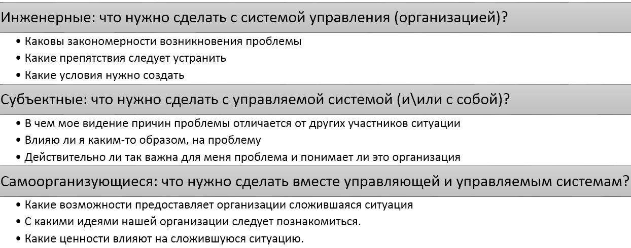 Три вида типа управления