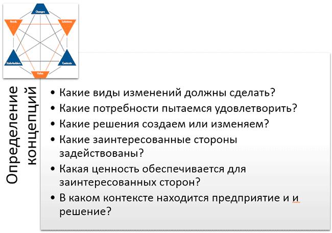 Концепции управления изменениями в бизнес-анализе babok 3