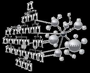 Иерархическая и сетевая структуры управления комбинированные в одну ДжКоттер