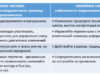 Дж Коттер восемь шагов управления изменениями