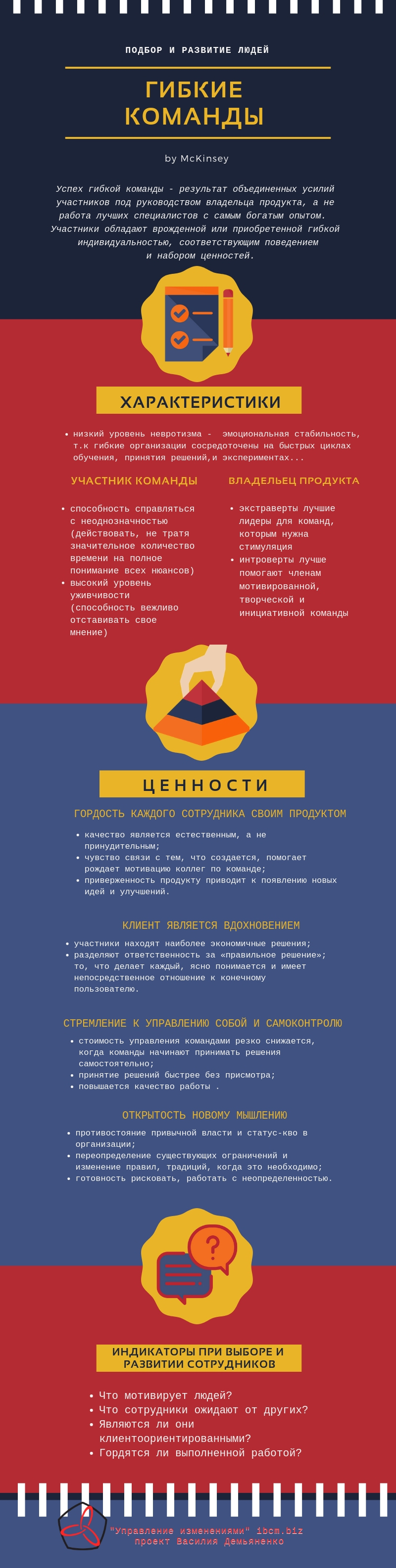 Подбор и развитие участников гибких команд.
