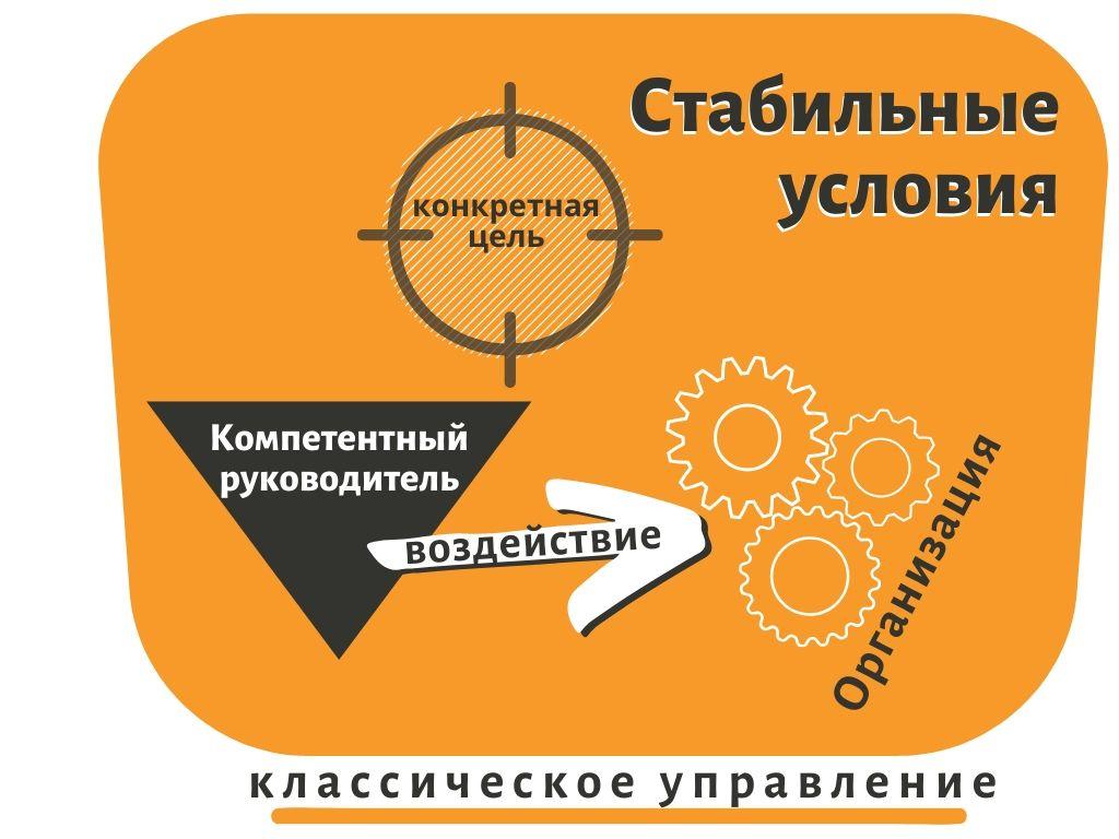 Классическое управление
